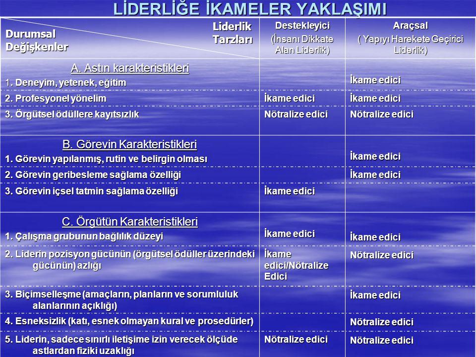 LİDERLİĞE İKAMELER YAKLAŞIMI Destekleyici (İnsanı Dikkate Alan Liderlik) Araçsal ( Yapıyı Harekete Geçirici Liderlik) A. Astın karakteristikleri 1. De