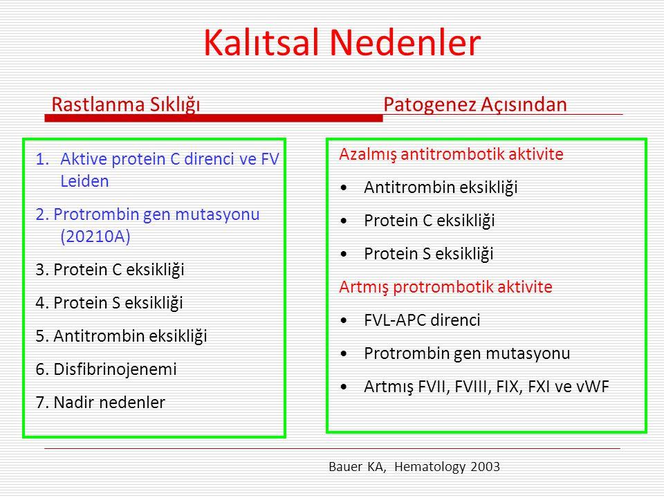 Kalıtsal Nedenler 1.Aktive protein C direnci ve FV Leiden 2. Protrombin gen mutasyonu (20210A) 3. Protein C eksikliği 4. Protein S eksikliği 5. Antitr