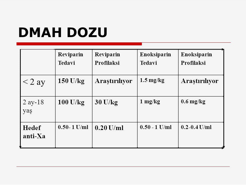 DMAH DOZU Reviparin Tedavi Reviparin Profilaksi Enoksiparin Tedavi Enoksiparin Profilaksi < 2 ay 150 U/kgAraştırılıyor 1.5 mg/kg Araştırılıyor 2 ay-18