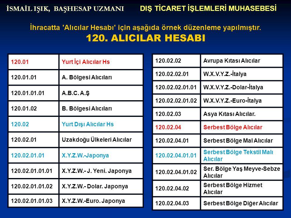 DIŞ TİCARET İŞLEMLERİ MUHASEBESİ İSMAİL IŞIK, BAŞHESAP UZMANI İhracatta 'Alıcılar Hesabı' için aşağıda örnek düzenleme yapılmıştır. 120. ALICILAR HESA