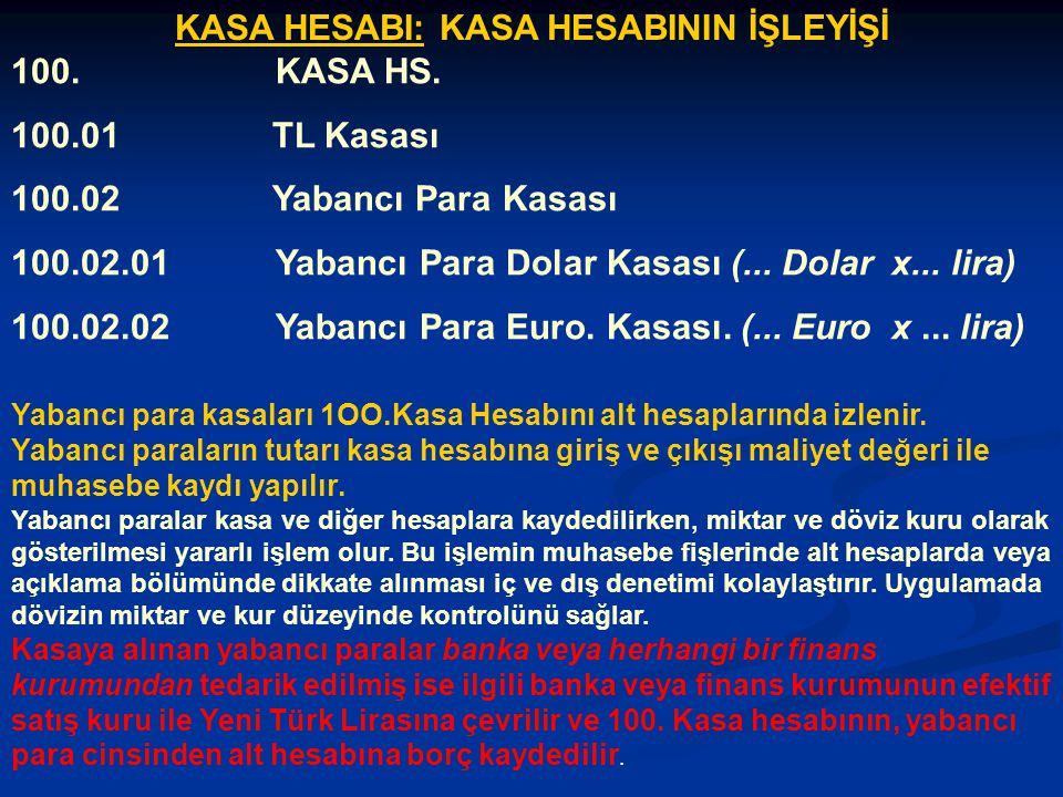 KASA HESABI: KASA HESABININ İŞLEYİŞİ 100. KASA HS. 100.01 TL Kasası 100.02 Yabancı Para Kasası 100.02.01 Yabancı Para Dolar Kasası (... Dolar x... lir