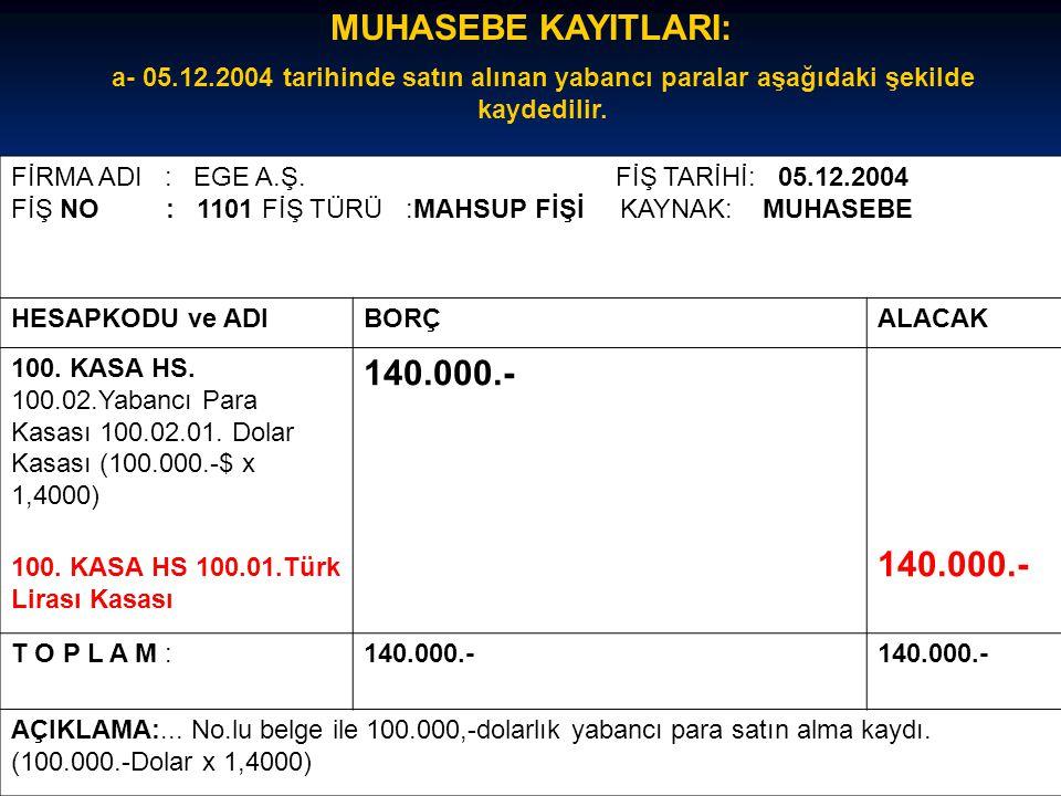 MUHASEBE KAYITLARI: a- 05.12.2004 tarihinde satın alınan yabancı paralar aşağıdaki şekilde kaydedilir. FİRMA ADI : EGE A.Ş. FİŞ TARİHİ: 05.12.2004 FİŞ