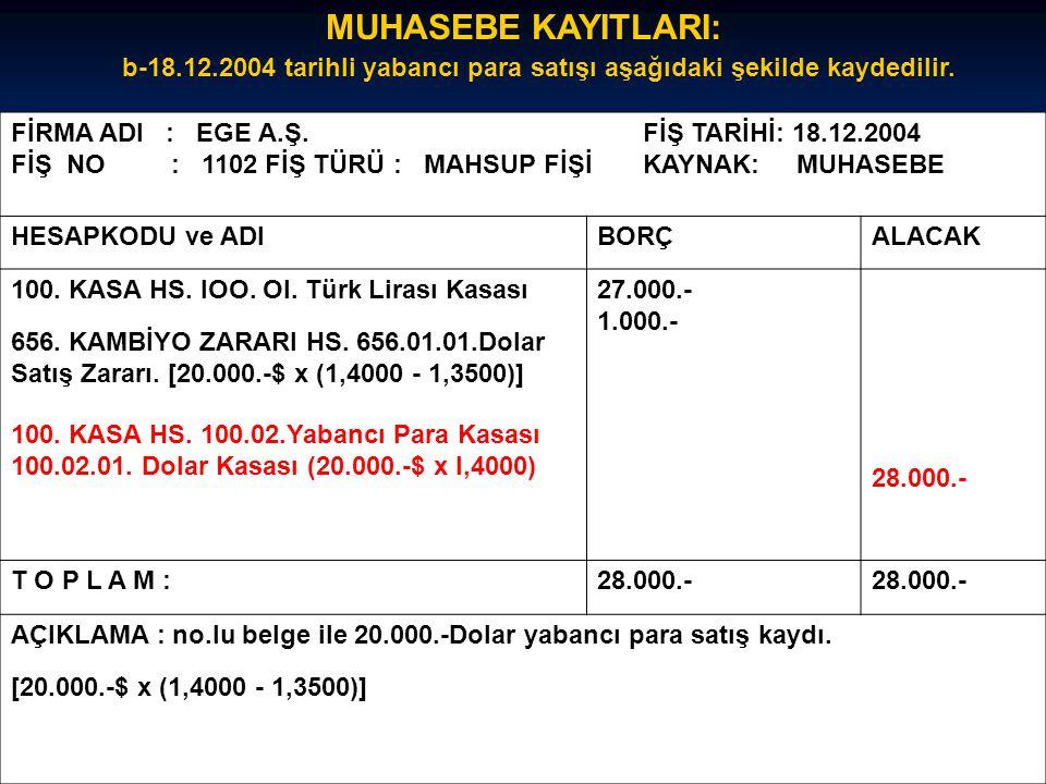 MUHASEBE KAYITLARI: b-18.12.2004 tarihli yabancı para satışı aşağıdaki şekilde kaydedilir. FİRMA ADI : EGE A.Ş. FİŞ TARİHİ: 18.12.2004 FİŞ NO : 1102 F