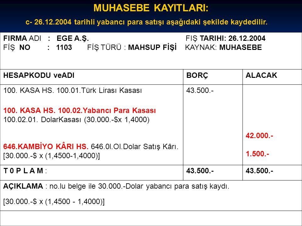 MUHASEBE KAYITLARI: c- 26.12.2004 tarihli yabancı para satışı aşağıdaki şekilde kaydedilir. FIRMA ADI : EGE A.Ş. FIŞ TARIHI: 26.12.2004 FİŞ NO : 1103