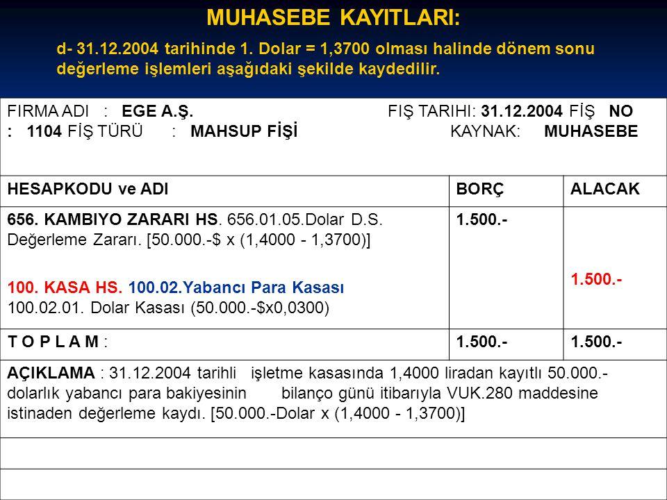 MUHASEBE KAYITLARI: d- 31.12.2004 tarihinde 1. Dolar = 1,3700 olması halinde dönem sonu değerleme işlemleri aşağıdaki şekilde kaydedilir. FIRMA ADI :