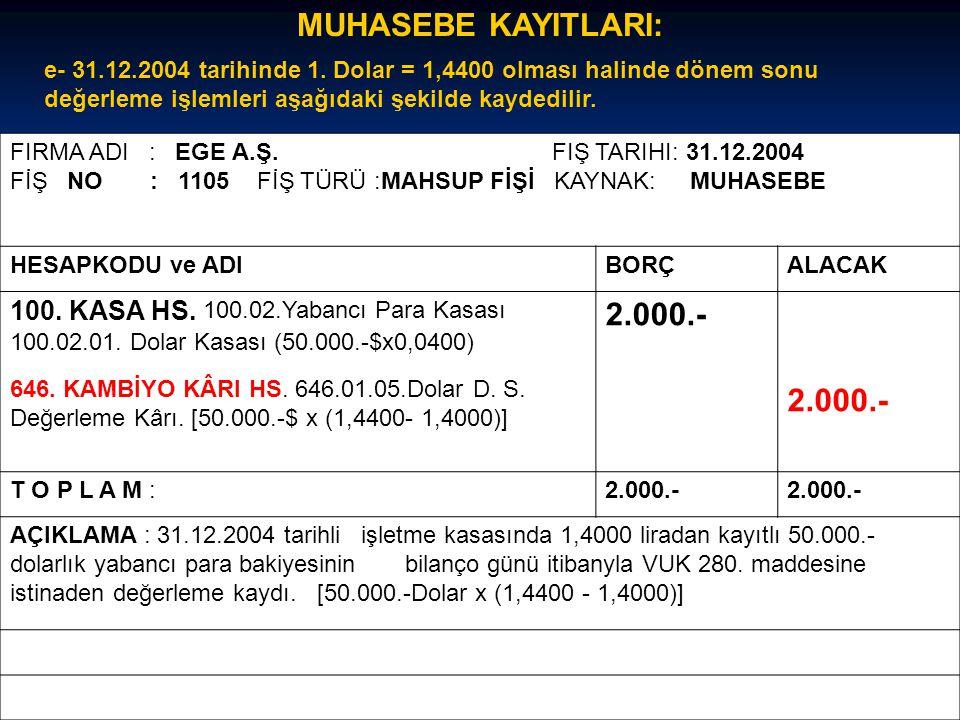 MUHASEBE KAYITLARI: e- 31.12.2004 tarihinde 1. Dolar = 1,4400 olması halinde dönem sonu değerleme işlemleri aşağıdaki şekilde kaydedilir. FIRMA ADI :