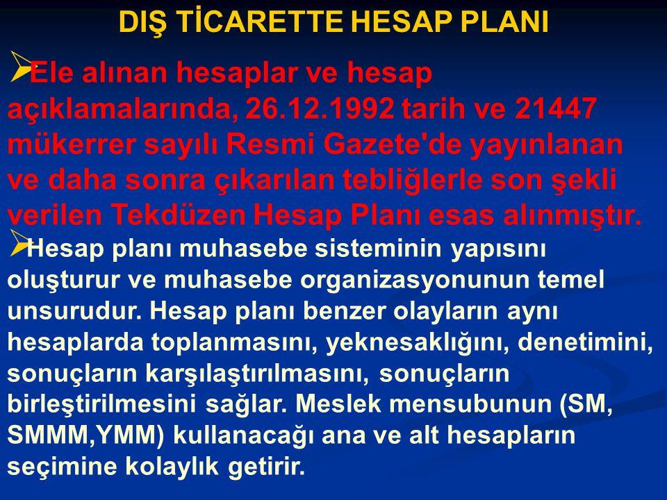 DIŞ TİCARET İŞLEMLERİ MUHASEBESİ İSMAİL IŞIK, BAŞHESAP UZMANI 259.