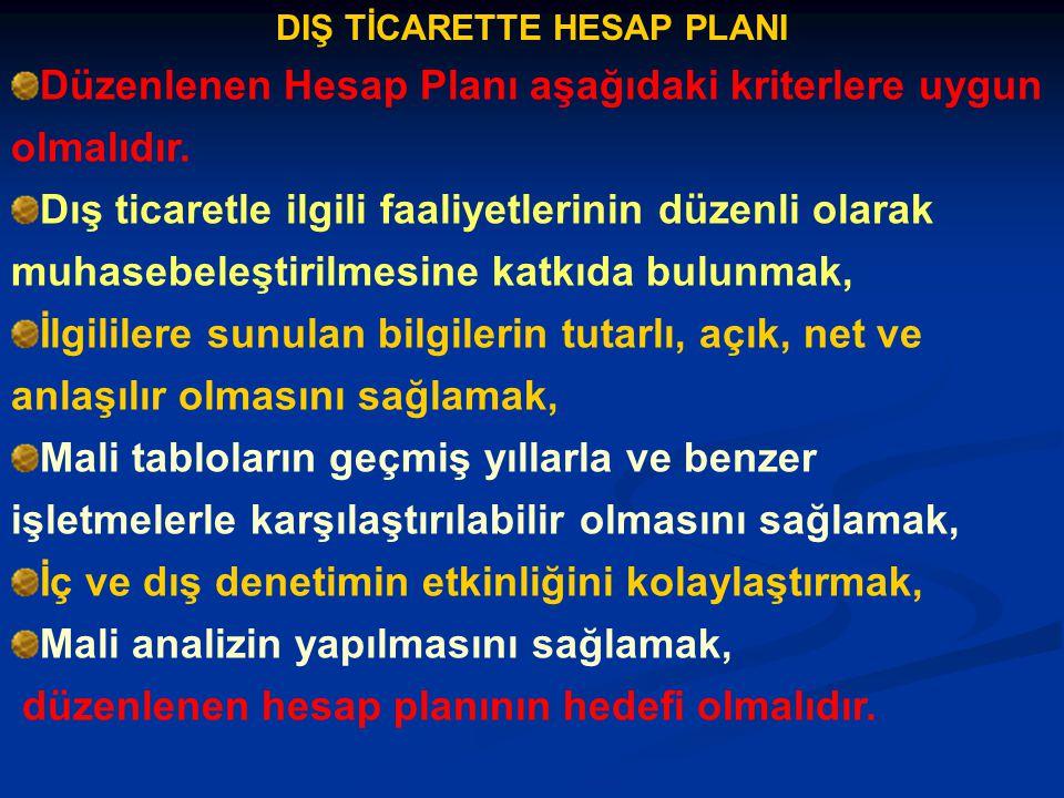 DIŞ TİCARETTE HESAP PLANI Düzenlenen Hesap Planı aşağıdaki kriterlere uygun olmalıdır. Dış ticaretle ilgili faaliyetlerinin düzenli olarak muhasebeleş