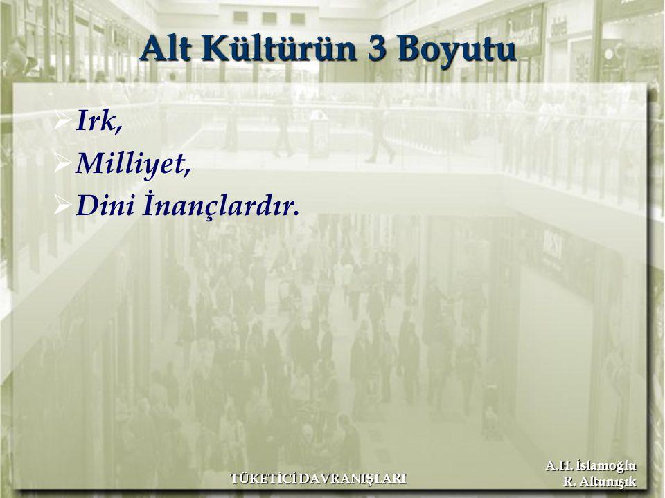 A.H. İslamoğlu R. Altunışık TÜKETİCİ DAVRANIŞLARI Alt Kültürün 3 Boyutu  Irk,  Milliyet,  Dini İnançlardır.
