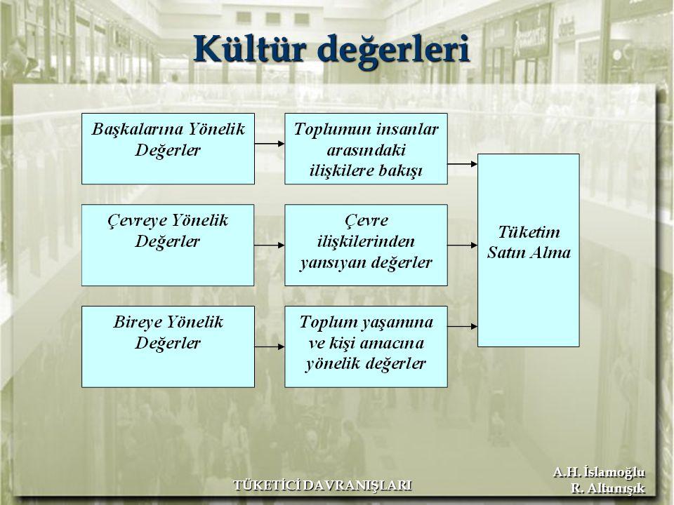 A.H. İslamoğlu R. Altunışık TÜKETİCİ DAVRANIŞLARI Kültür değerleri