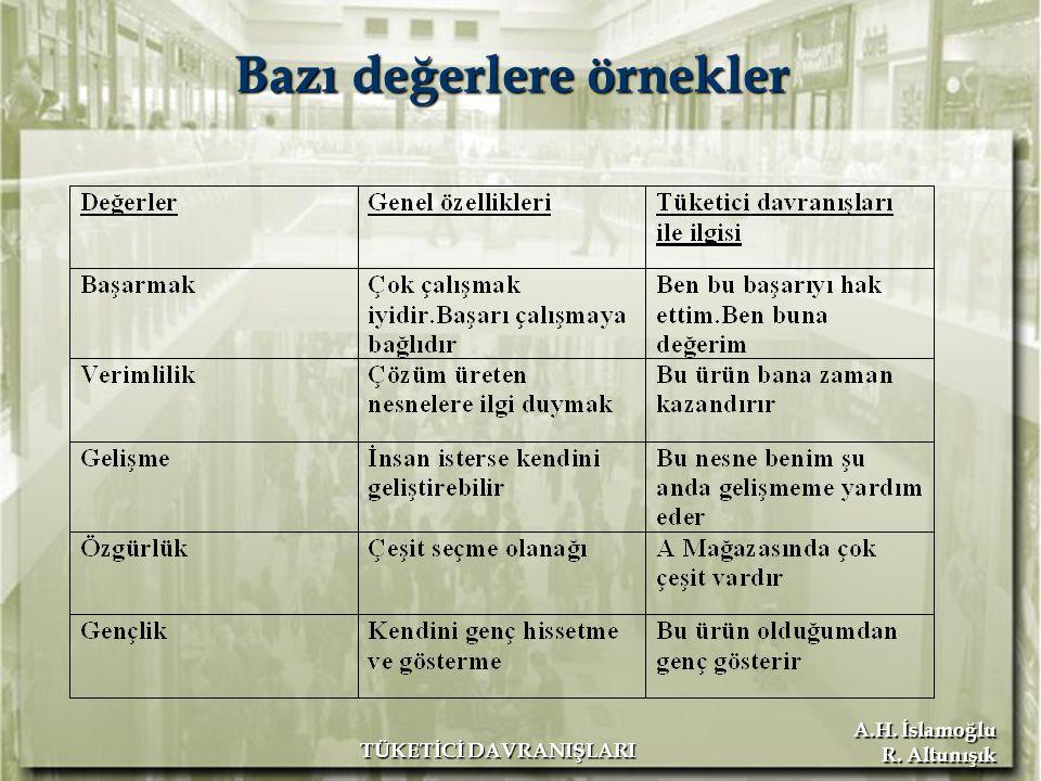 A.H. İslamoğlu R. Altunışık TÜKETİCİ DAVRANIŞLARI Bazı değerlere örnekler