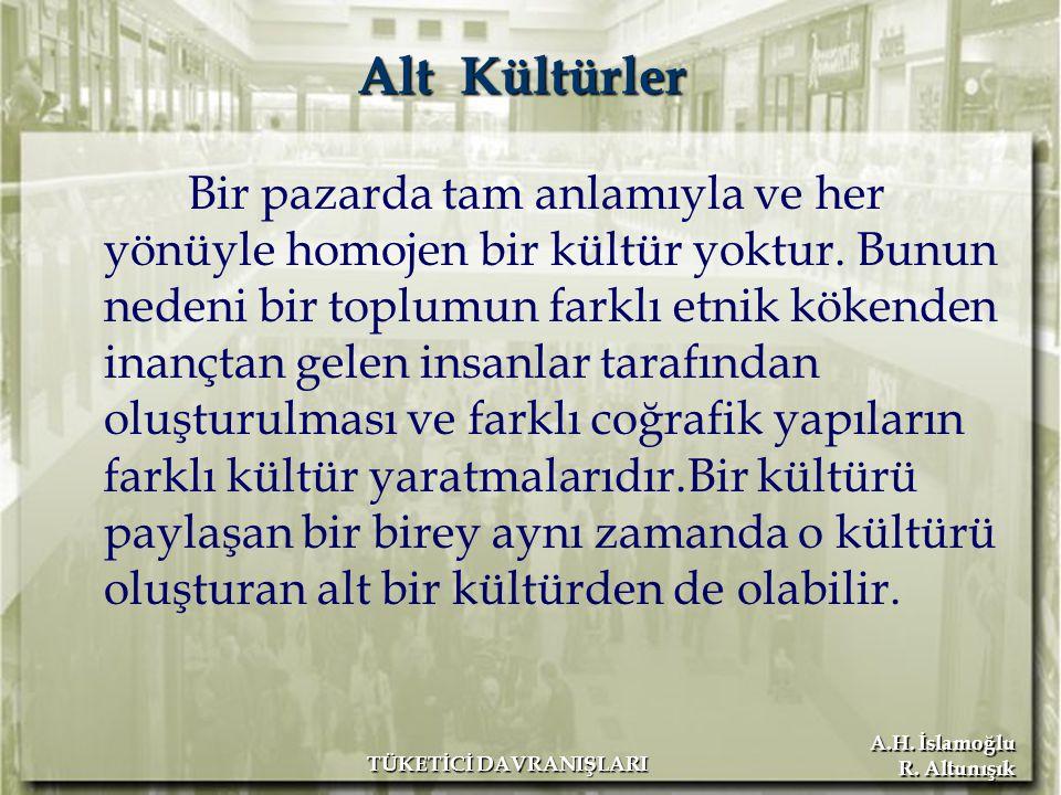 A.H.İslamoğlu R.