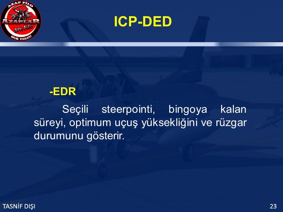 ICP-DED TASNİF DIŞI23 -EDR Seçili steerpointi, bingoya kalan süreyi, optimum uçuş yüksekliğini ve rüzgar durumunu gösterir.