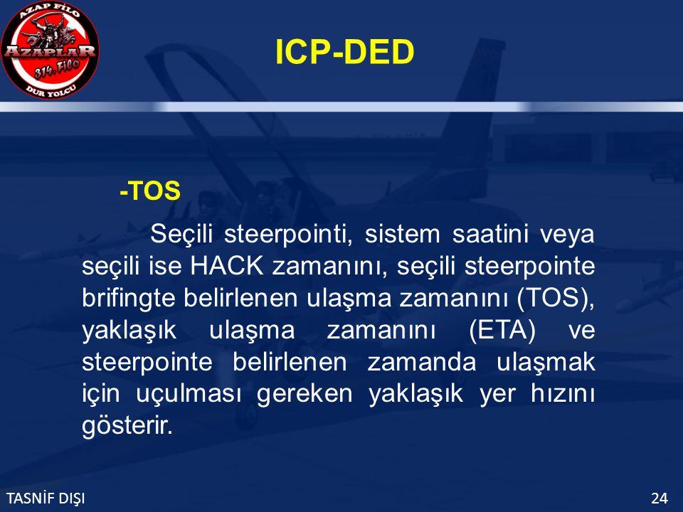 ICP-DED TASNİF DIŞI24 -TOS Seçili steerpointi, sistem saatini veya seçili ise HACK zamanını, seçili steerpointe brifingte belirlenen ulaşma zamanını (TOS), yaklaşık ulaşma zamanını (ETA) ve steerpointe belirlenen zamanda ulaşmak için uçulması gereken yaklaşık yer hızını gösterir.