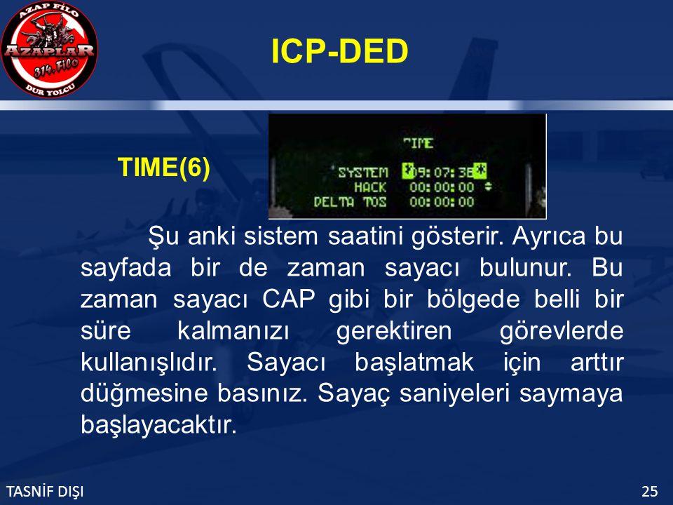ICP-DED TASNİF DIŞI25 TIME(6) Şu anki sistem saatini gösterir.