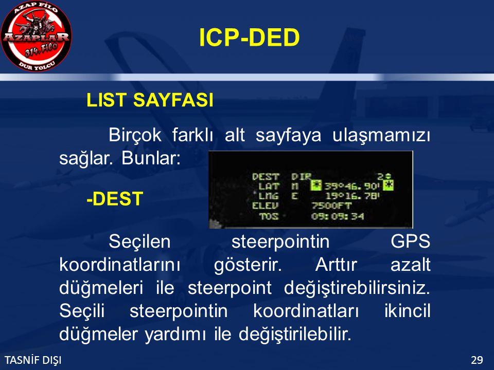 ICP-DED TASNİF DIŞI29 LIST SAYFASI Birçok farklı alt sayfaya ulaşmamızı sağlar.