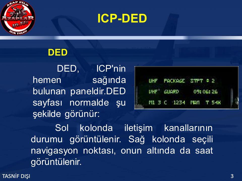ICP-DED TASNİF DIŞI3 Sol kolonda iletişim kanallarının durumu görüntülenir.