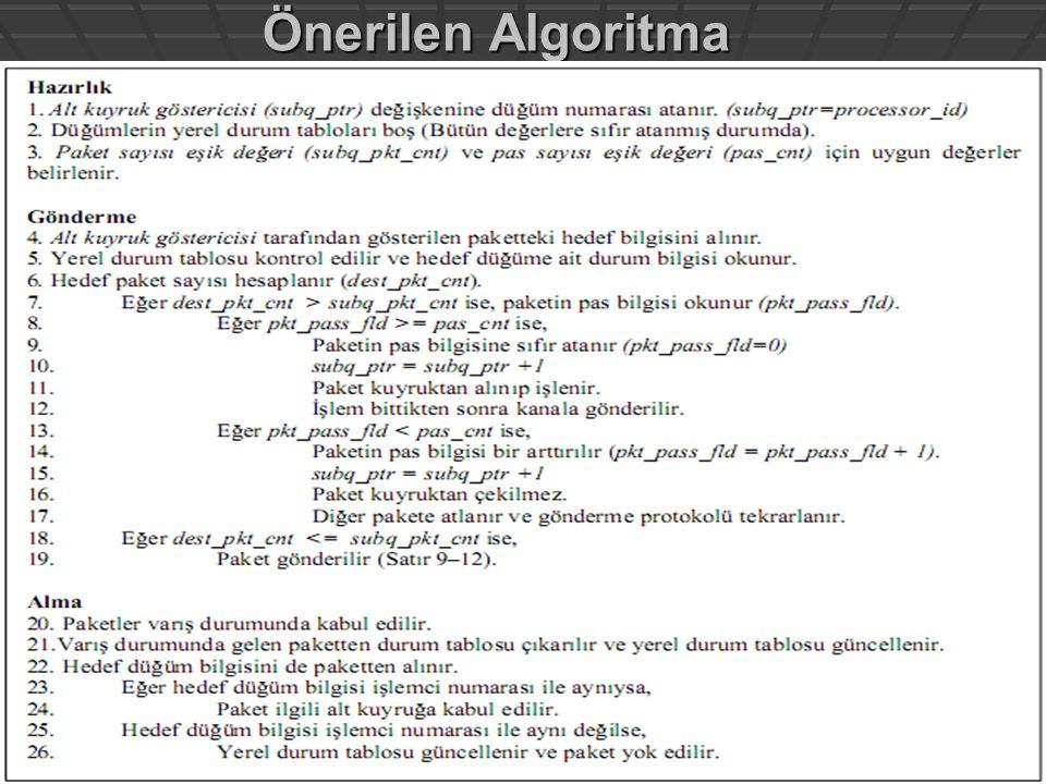 I. Ulusal Yüksek Başarım ve Grid Konferansı 15-18 Nisan 2009 / ODTÜ- ANKARA 16 Önerilen Algoritma