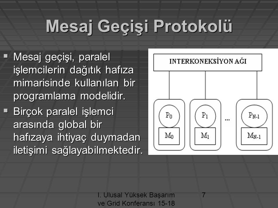 I. Ulusal Yüksek Başarım ve Grid Konferansı 15-18 Nisan 2009 / ODTÜ- ANKARA 7 Mesaj Geçişi Protokolü  Mesaj geçişi, paralel işlemcilerin dağıtık hafı