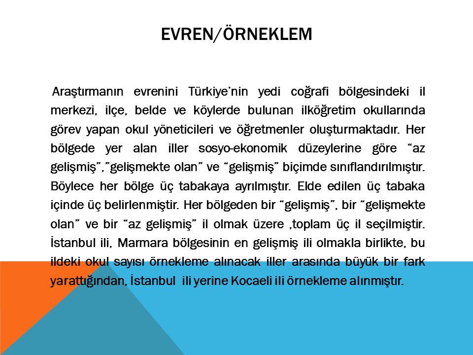 EVREN/ÖRNEKLEM Araştırmanın evrenini Türkiye'nin yedi coğrafi bölgesindeki il merkezi, ilçe, belde ve köylerde bulunan ilköğretim okullarında görev yapan okul yöneticileri ve öğretmenler oluşturmaktadır.