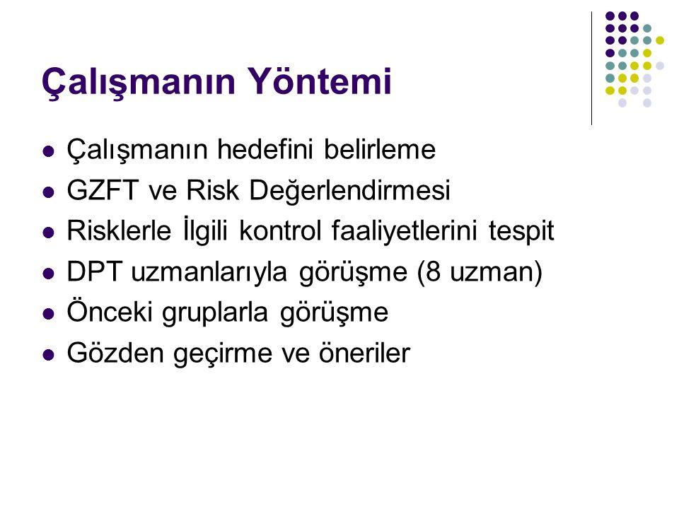 Risk 1: Uygulama aşamasında Plandaki sapmalara karşı erken tedbir alınamaması riski Öneriler Üst Koordinasyon Komitesi (Sekretarya: DPT) Eksen Bazında Komite Eksen Bazında Komite Eksen Bazında Komite