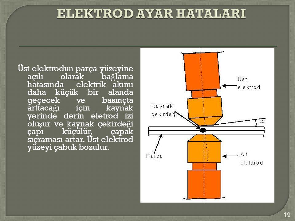 Üst elektrodun parça yüzeyine açılı olarak ba ğ lama hatasında elektrik akımı daha küçük bir alanda geçecek ve basınçta arttaca ğ ı için kaynak yerind