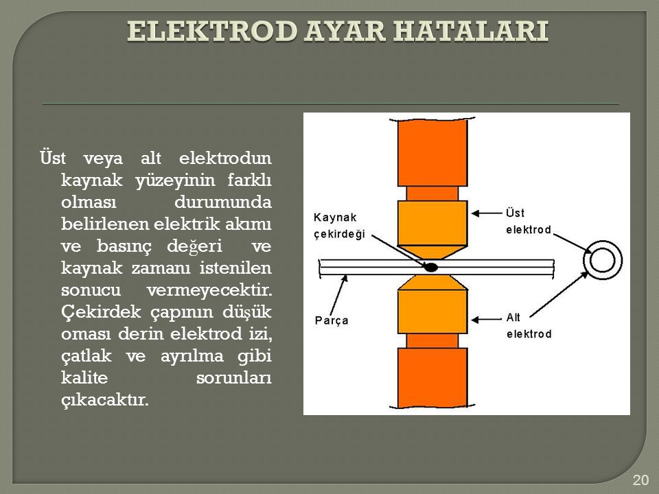 Üst veya alt elektrodun kaynak yüzeyinin farklı olması durumunda belirlenen elektrik akımı ve basınç de ğ eri ve kaynak zamanı istenilen sonucu vermey