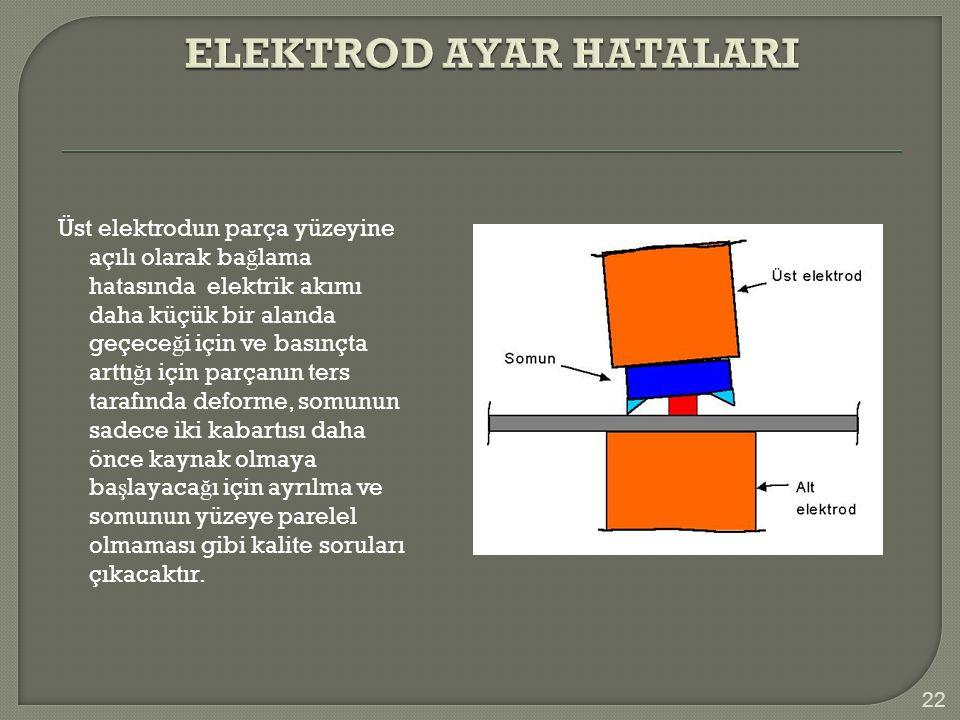 Üst elektrodun parça yüzeyine açılı olarak ba ğ lama hatasında elektrik akımı daha küçük bir alanda geçece ğ i için ve basınçta arttı ğ ı için parçanı
