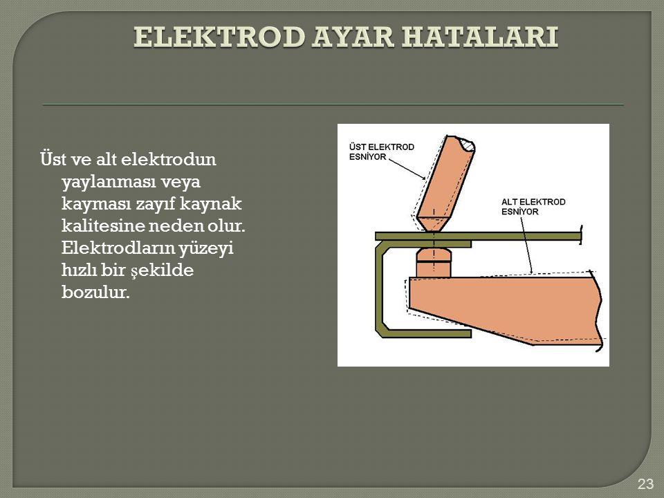 Üst ve alt elektrodun yaylanması veya kayması zayıf kaynak kalitesine neden olur. Elektrodların yüzeyi hızlı bir ş ekilde bozulur. 23