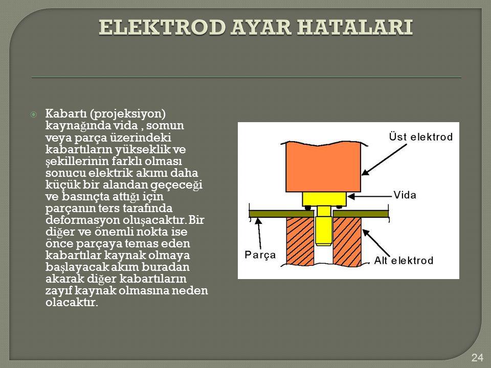  Kabartı (projeksiyon) kayna ğ ında vida, somun veya parça üzerindeki kabartıların yükseklik ve ş ekillerinin farklı olması sonucu elektrik akımı dah