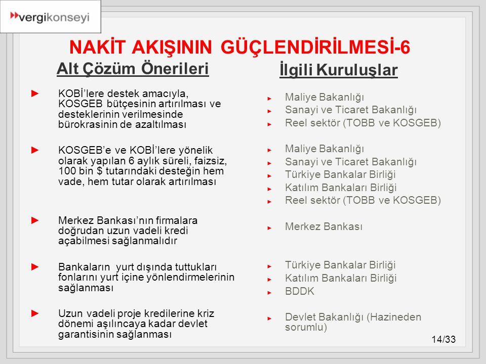 14/33 NAKİT AKIŞININ GÜÇLENDİRİLMESİ-6 ►KOBİ'lere destek amacıyla, KOSGEB bütçesinin artırılması ve desteklerinin verilmesinde bürokrasinin de azaltıl