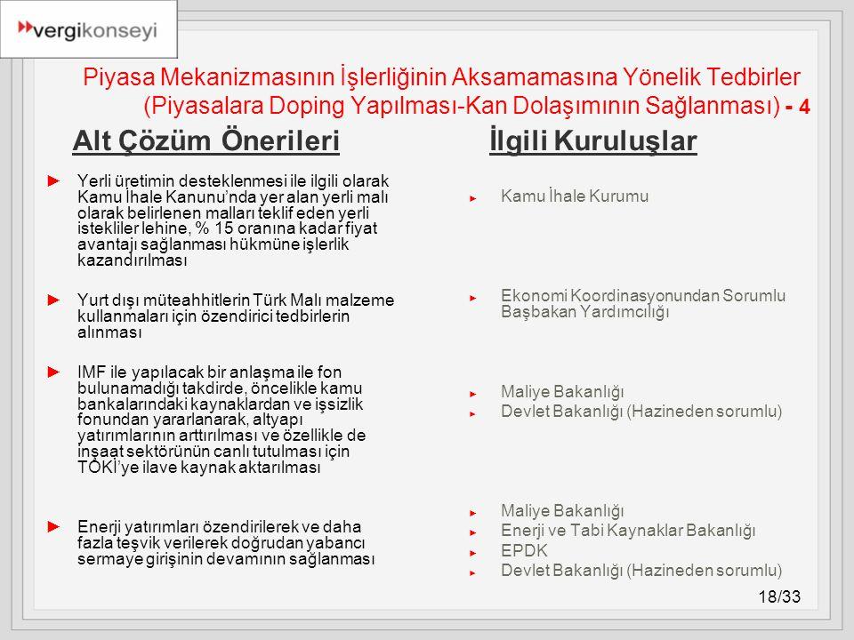 18/33 Piyasa Mekanizmasının İşlerliğinin Aksamamasına Yönelik Tedbirler (Piyasalara Doping Yapılması-Kan Dolaşımının Sağlanması) - 4 ►Yerli üretimin desteklenmesi ile ilgili olarak Kamu İhale Kanunu'nda yer alan yerli malı olarak belirlenen malları teklif eden yerli istekliler lehine, % 15 oranına kadar fiyat avantajı sağlanması hükmüne işlerlik kazandırılması ►Yurt dışı müteahhitlerin Türk Malı malzeme kullanmaları için özendirici tedbirlerin alınması ►IMF ile yapılacak bir anlaşma ile fon bulunamadığı takdirde, öncelikle kamu bankalarındaki kaynaklardan ve işsizlik fonundan yararlanarak, altyapı yatırımlarının arttırılması ve özellikle de inşaat sektörünün canlı tutulması için TOKİ'ye ilave kaynak aktarılması ►Enerji yatırımları özendirilerek ve daha fazla teşvik verilerek doğrudan yabancı sermaye girişinin devamının sağlanması ► Kamu İhale Kurumu ► Ekonomi Koordinasyonundan Sorumlu Başbakan Yardımcılığı ► Maliye Bakanlığı ► Devlet Bakanlığı (Hazineden sorumlu) ► Maliye Bakanlığı ► Enerji ve Tabi Kaynaklar Bakanlığı ► EPDK ► Devlet Bakanlığı (Hazineden sorumlu) Alt Çözüm Önerileriİlgili Kuruluşlar
