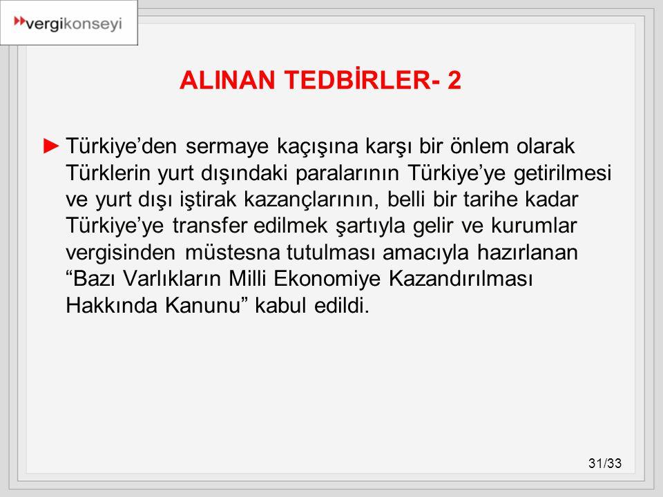 31/33 ►Türkiye'den sermaye kaçışına karşı bir önlem olarak Türklerin yurt dışındaki paralarının Türkiye'ye getirilmesi ve yurt dışı iştirak kazançları