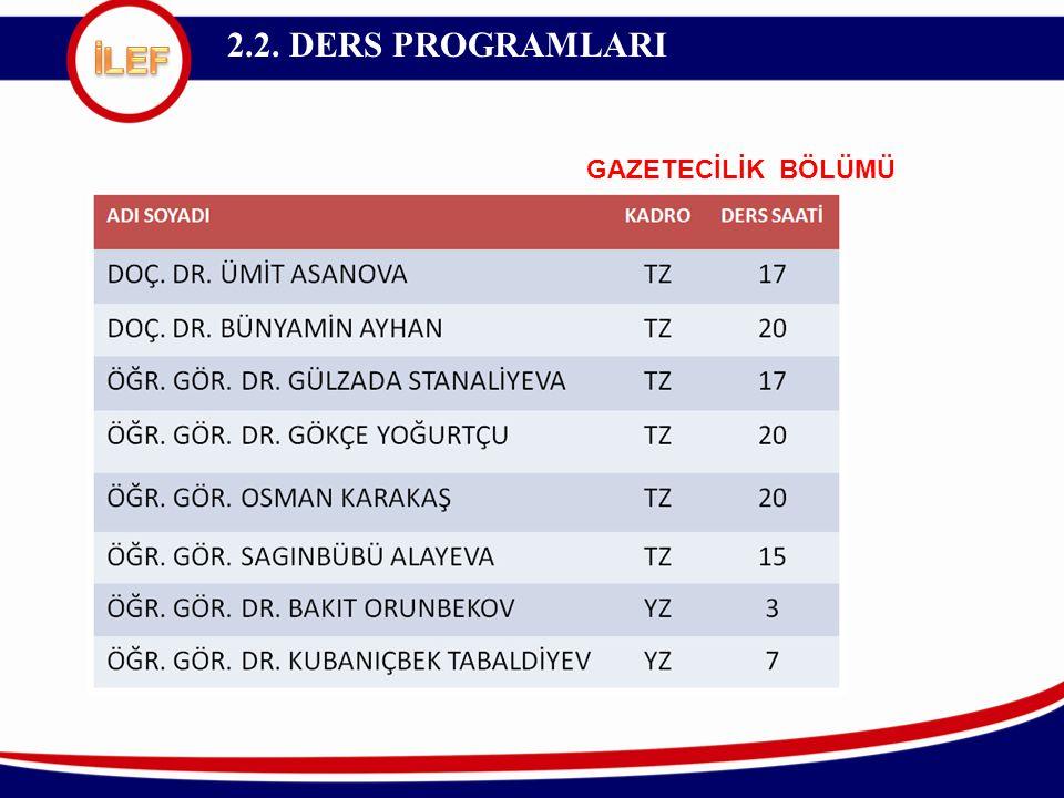 2.2. DERS PROGRAMLARI GAZETECİLİK BÖLÜMÜ