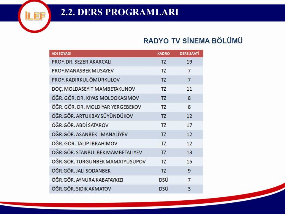 RADYO TV SİNEMA BÖLÜMÜ 2.2. DERS PROGRAMLARI