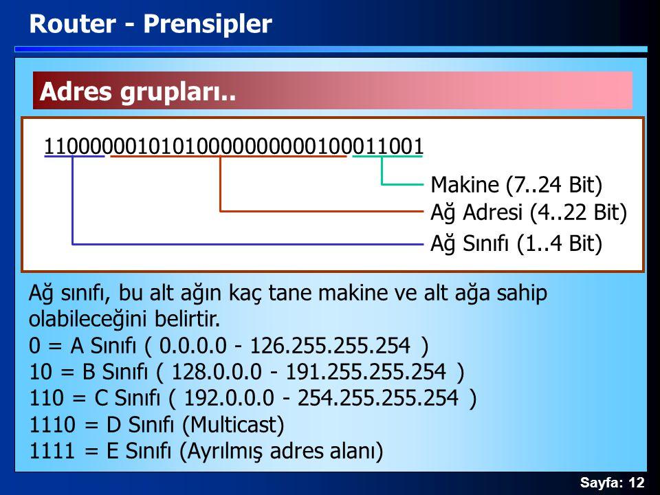 Sayfa: 12 Adres grupları.. Router - Prensipler 11000000101010000000000100011001 Ağ Sınıfı (1..4 Bit) Ağ Adresi (4..22 Bit) Makine (7..24 Bit) Ağ sınıf