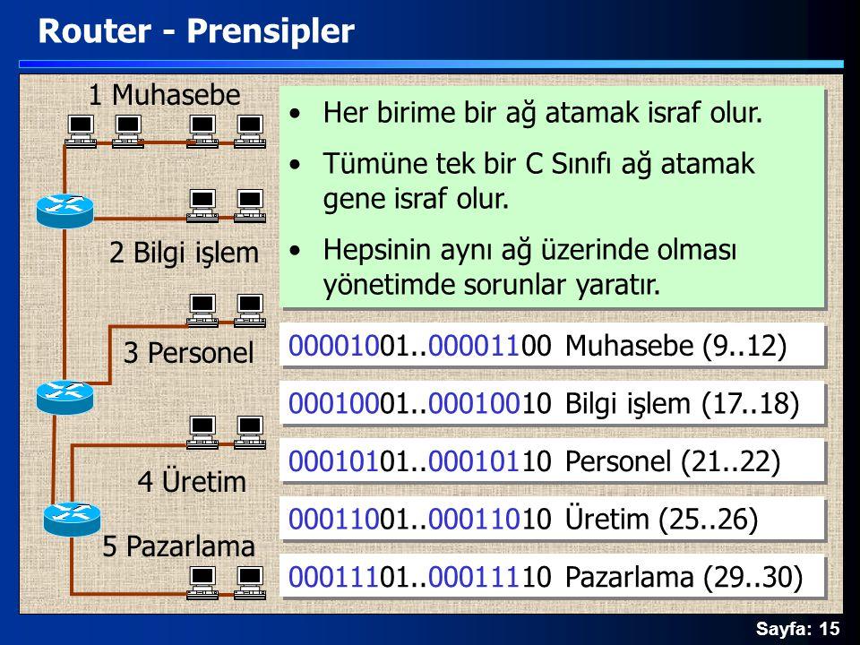 Sayfa: 15 Router - Prensipler 1 Muhasebe 2 Bilgi işlem 5 Pazarlama 3 Personel 4 Üretim Her birime bir ağ atamak israf olur. Tümüne tek bir C Sınıfı ağ