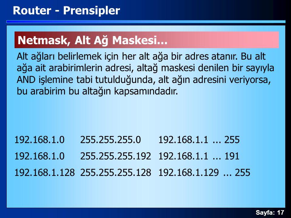 Sayfa: 17 Netmask, Alt Ağ Maskesi... Alt ağları belirlemek için her alt ağa bir adres atanır. Bu alt ağa ait arabirimlerin adresi, altağ maskesi denil