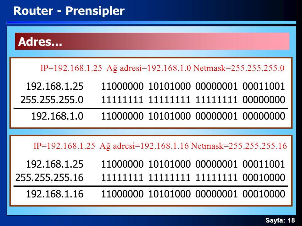 Sayfa: 18 Adres... Router - Prensipler 192.168.1.16 255.255.255.16 11000000 10101000 00000001 00011001 11111111 11111111 11111111 00010000 11000000 10