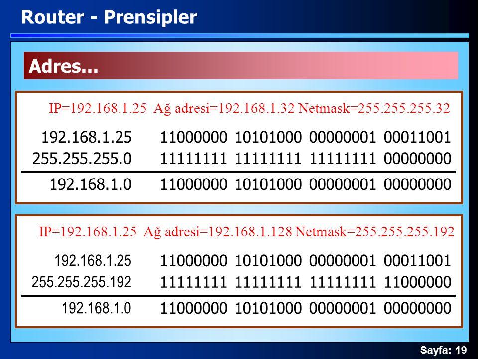 Sayfa: 19 Adres... Router - Prensipler 192.168.1.0 255.255.255.192 11000000 10101000 00000001 00011001 11111111 11111111 11111111 11000000 11000000 10