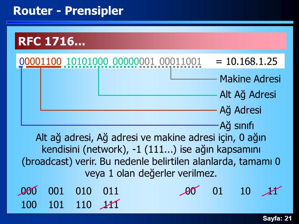 Sayfa: 21 RFC 1716... Router - Prensipler Alt ağ adresi, Ağ adresi ve makine adresi için, 0 ağın kendisini (network), -1 (111...) ise ağın kapsamını (
