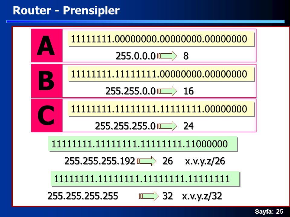 Sayfa: 25 A C B Router - Prensipler 11111111.00000000.00000000.00000000 255.0.0.0 8 8 11111111.11111111.00000000.00000000 255.255.0.0 16 11111111.1111