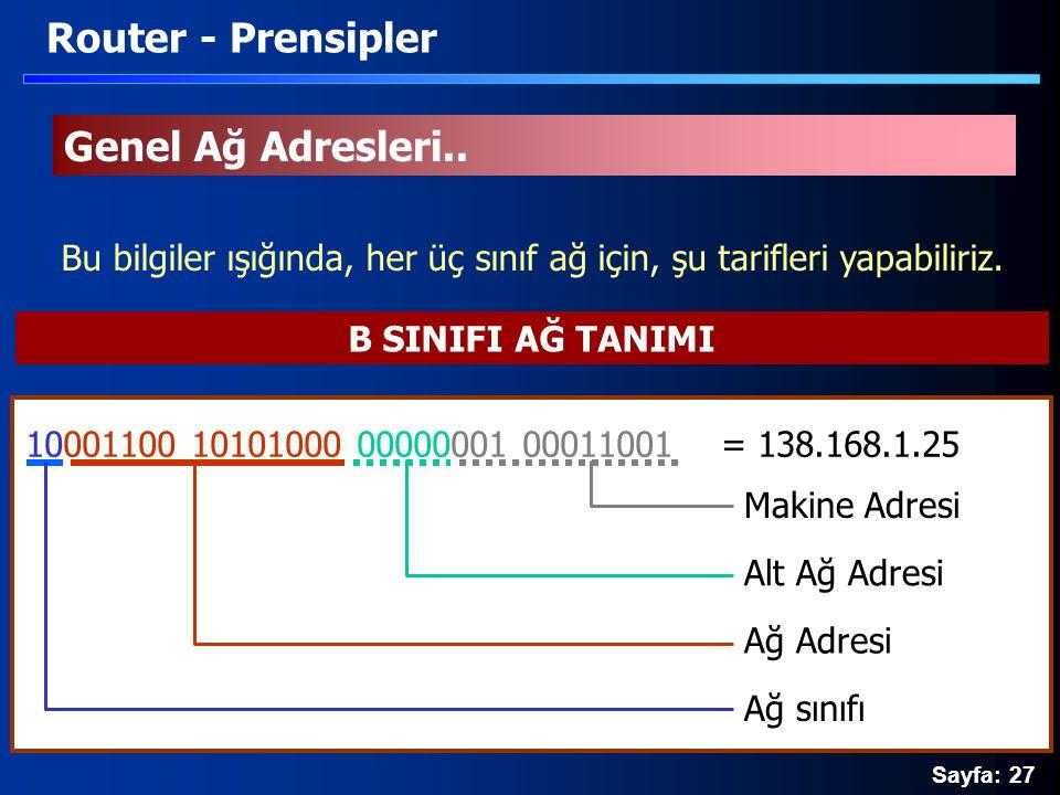 Sayfa: 27 Router - Prensipler Bu bilgiler ışığında, her üç sınıf ağ için, şu tarifleri yapabiliriz. B SINIFI AĞ TANIMI Genel Ağ Adresleri.. 10001100 1