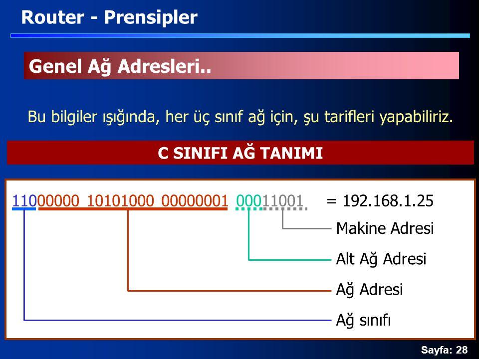 Sayfa: 28 Router - Prensipler 11000000 10101000 00000001 00011001 = 192.168.1.25 Bu bilgiler ışığında, her üç sınıf ağ için, şu tarifleri yapabiliriz.