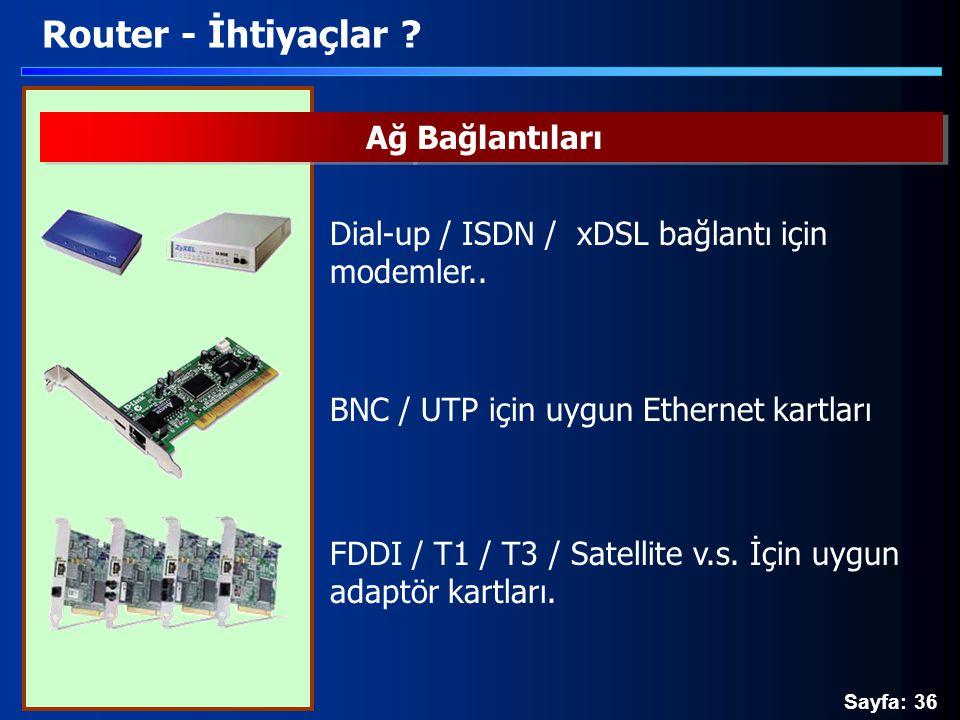 Sayfa: 36 Router - İhtiyaçlar ? Dial-up / ISDN / xDSL bağlantı için modemler.. BNC / UTP için uygun Ethernet kartları FDDI / T1 / T3 / Satellite v.s.