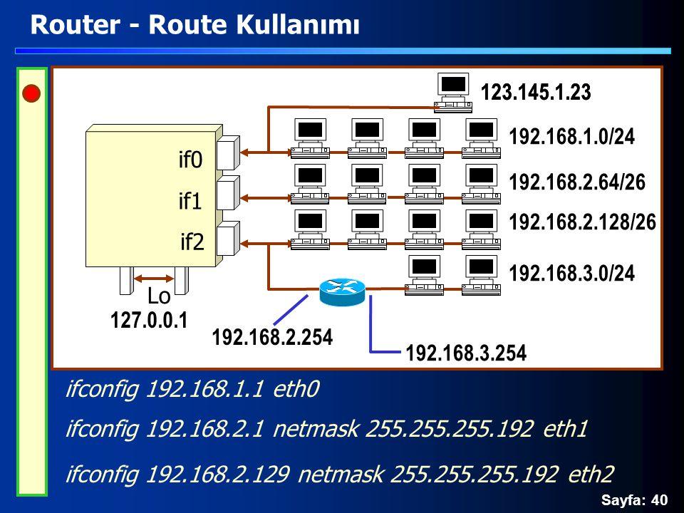 Sayfa: 40 Router - Route Kullanımı ifconfig 192.168.2.1 netmask 255.255.255.192 eth1 ifconfig 192.168.1.1 eth0 ifconfig 192.168.2.129 netmask 255.255.