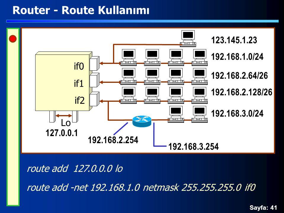 Sayfa: 41 Router - Route Kullanımı route add 127.0.0.0 lo route add -net 192.168.1.0 netmask 255.255.255.0 if0 Lo if0 if1 if2 192.168.2.64/26 192.168.