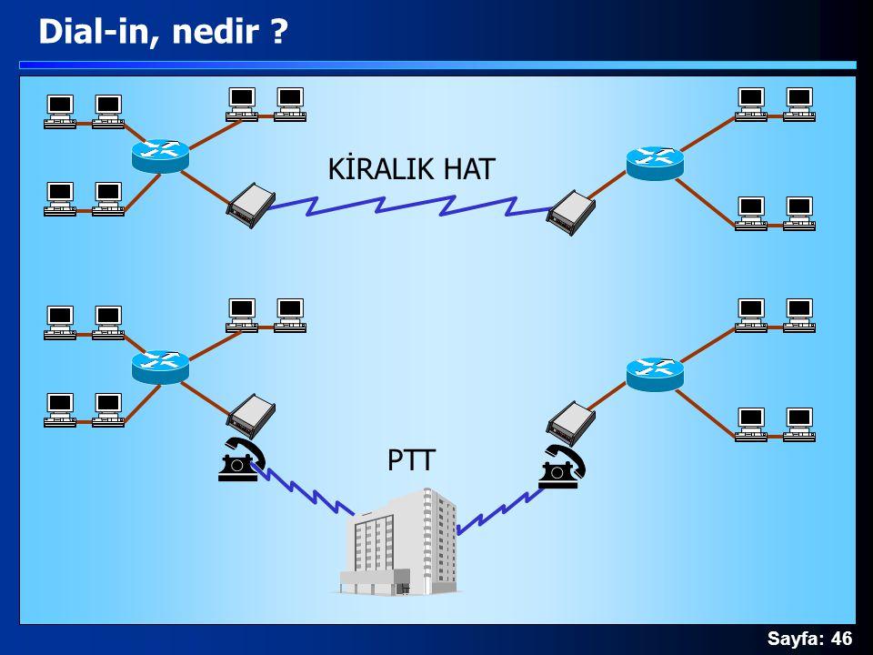 Sayfa: 46 Dial-in, nedir ? PTT KİRALIK HAT