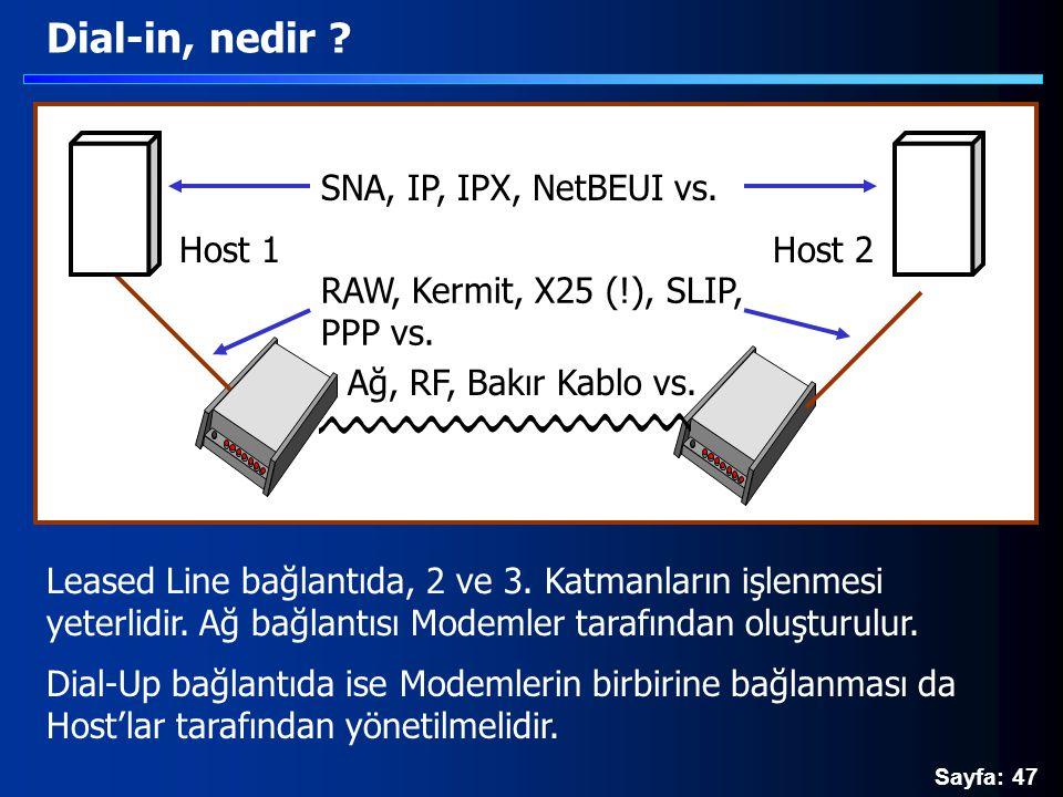 Sayfa: 47 Dial-in, nedir ? Ağ, RF, Bakır Kablo vs. RAW, Kermit, X25 (!), SLIP, PPP vs. Leased Line bağlantıda, 2 ve 3. Katmanların işlenmesi yeterlidi