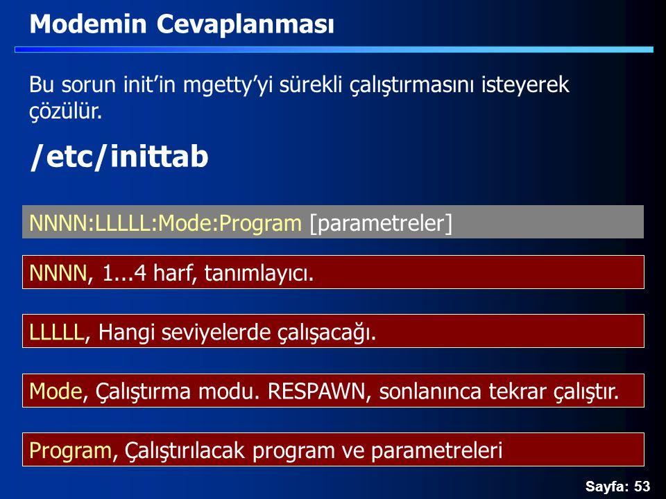 Sayfa: 53 Modemin Cevaplanması Bu sorun init'in mgetty'yi sürekli çalıştırmasını isteyerek çözülür. /etc/inittab NNNN:LLLLL:Mode:Program [parametreler